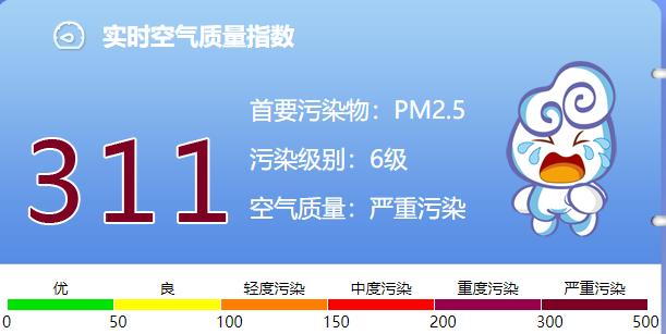 空气污染实时监测